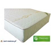 MATERAC TREENES GOLD 20 160 X 190 CM